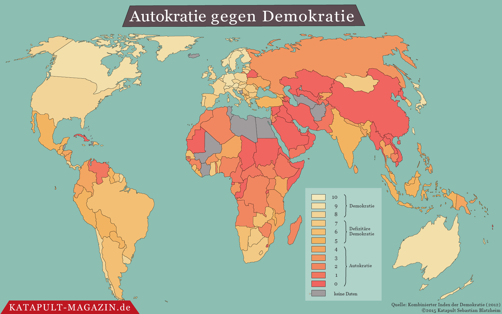 Autokratische Staaten