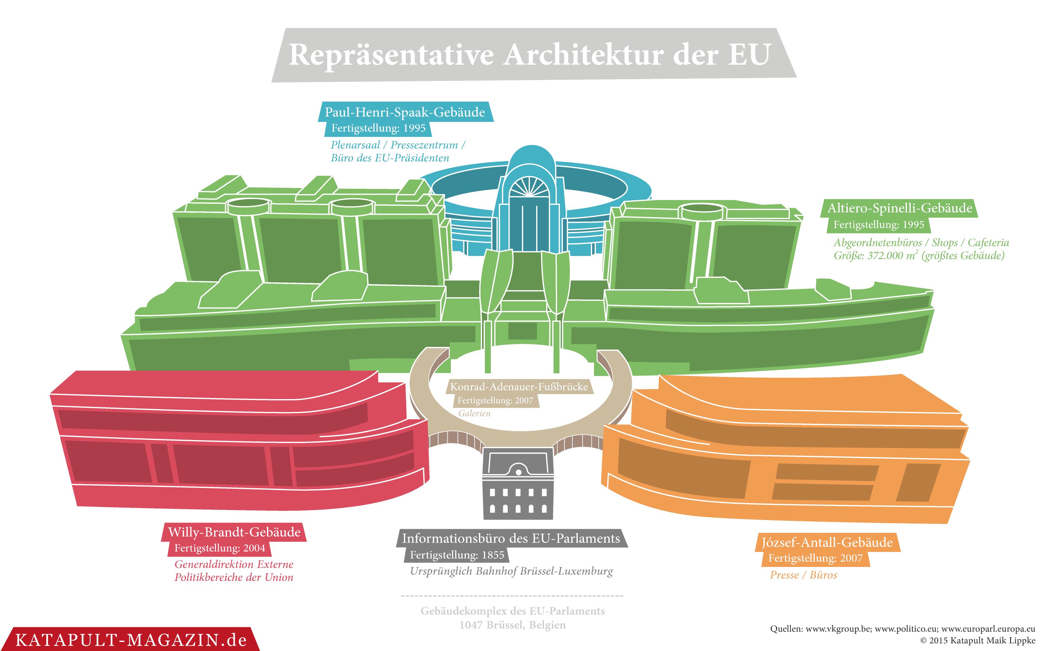 Architektur magazin interesting baumeister das for Architektur magazin