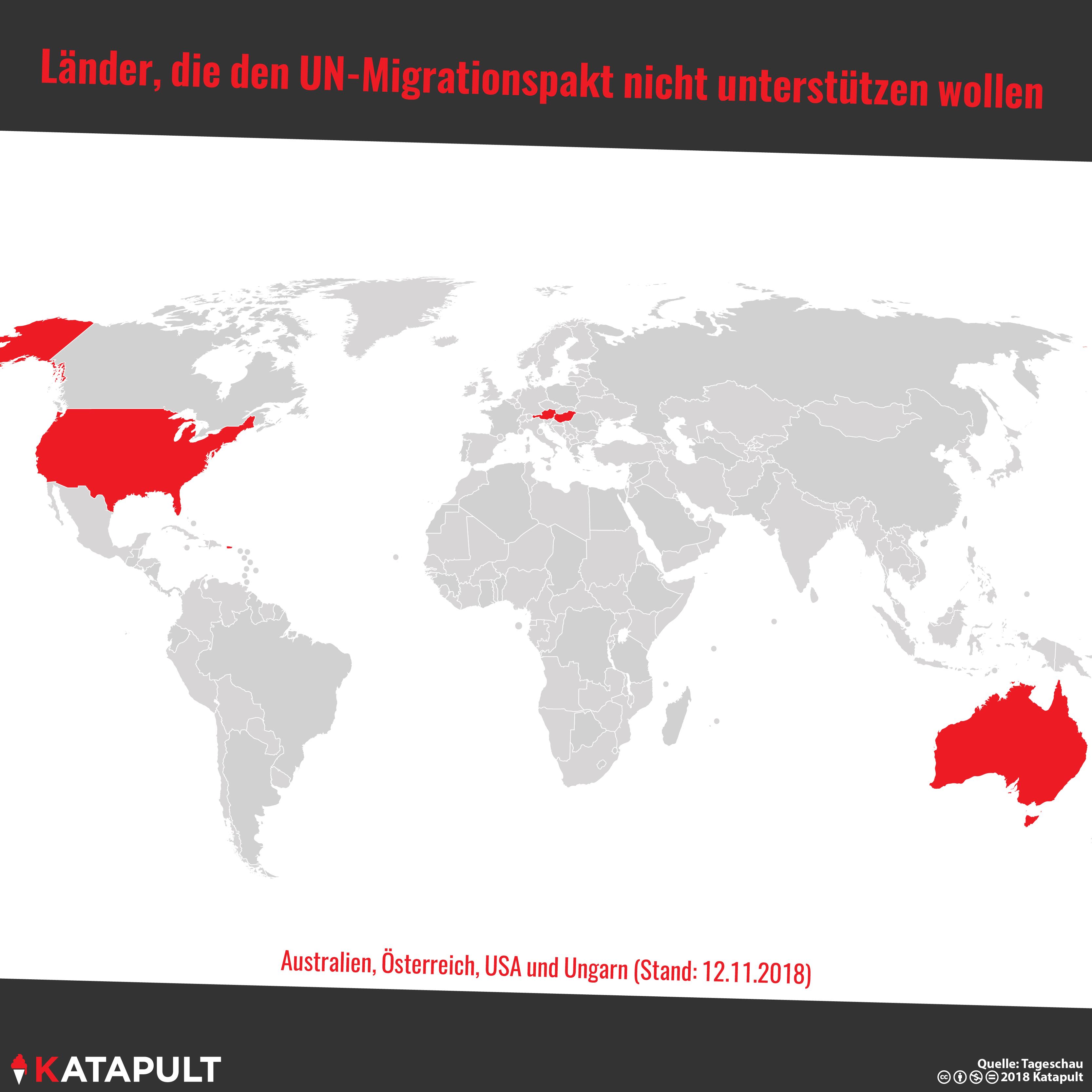 Länder Die Den Un Migrationspakt Nicht Unterstützen Wollen
