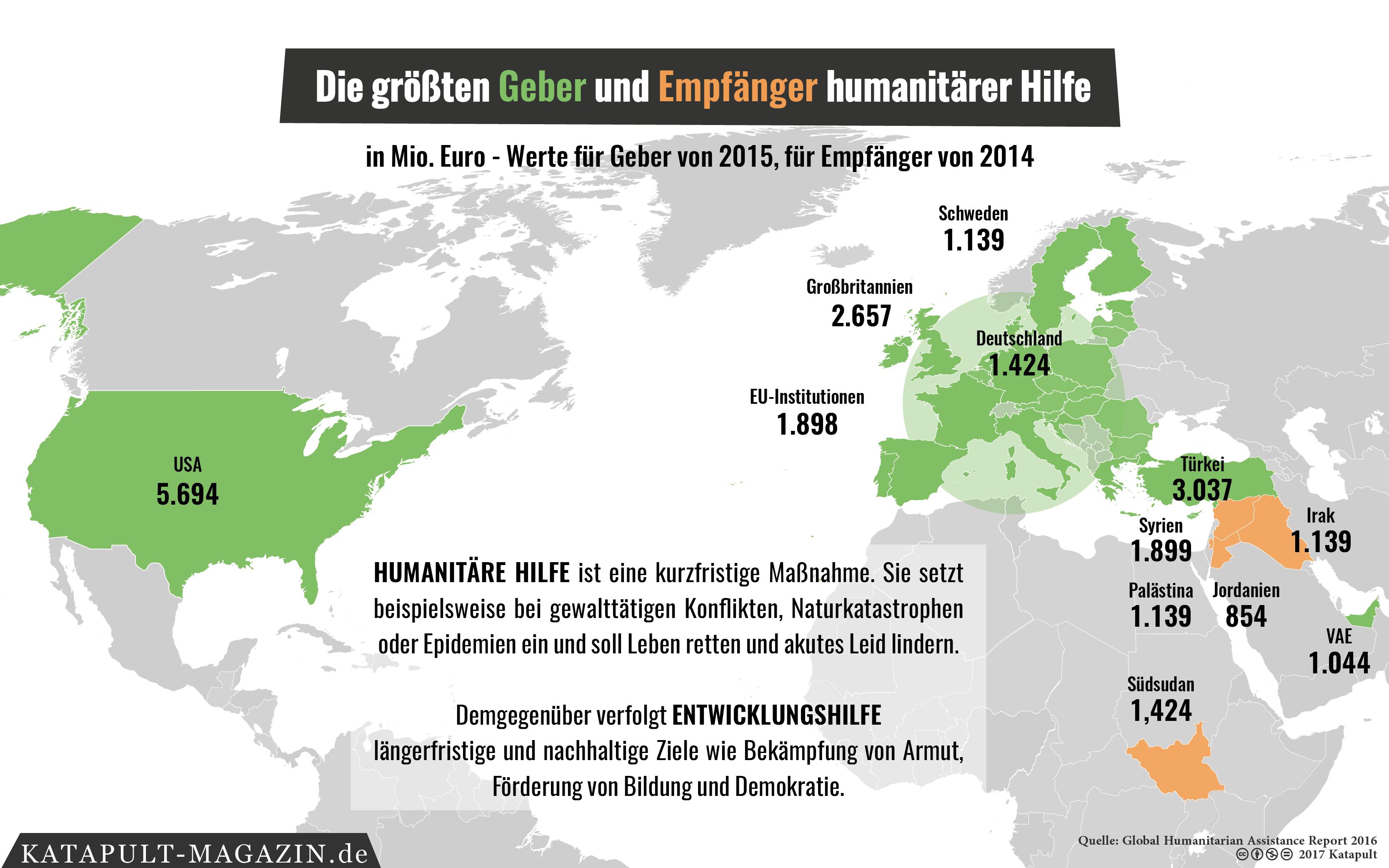 Deutschland Zahlt Entwicklungshilfe An China