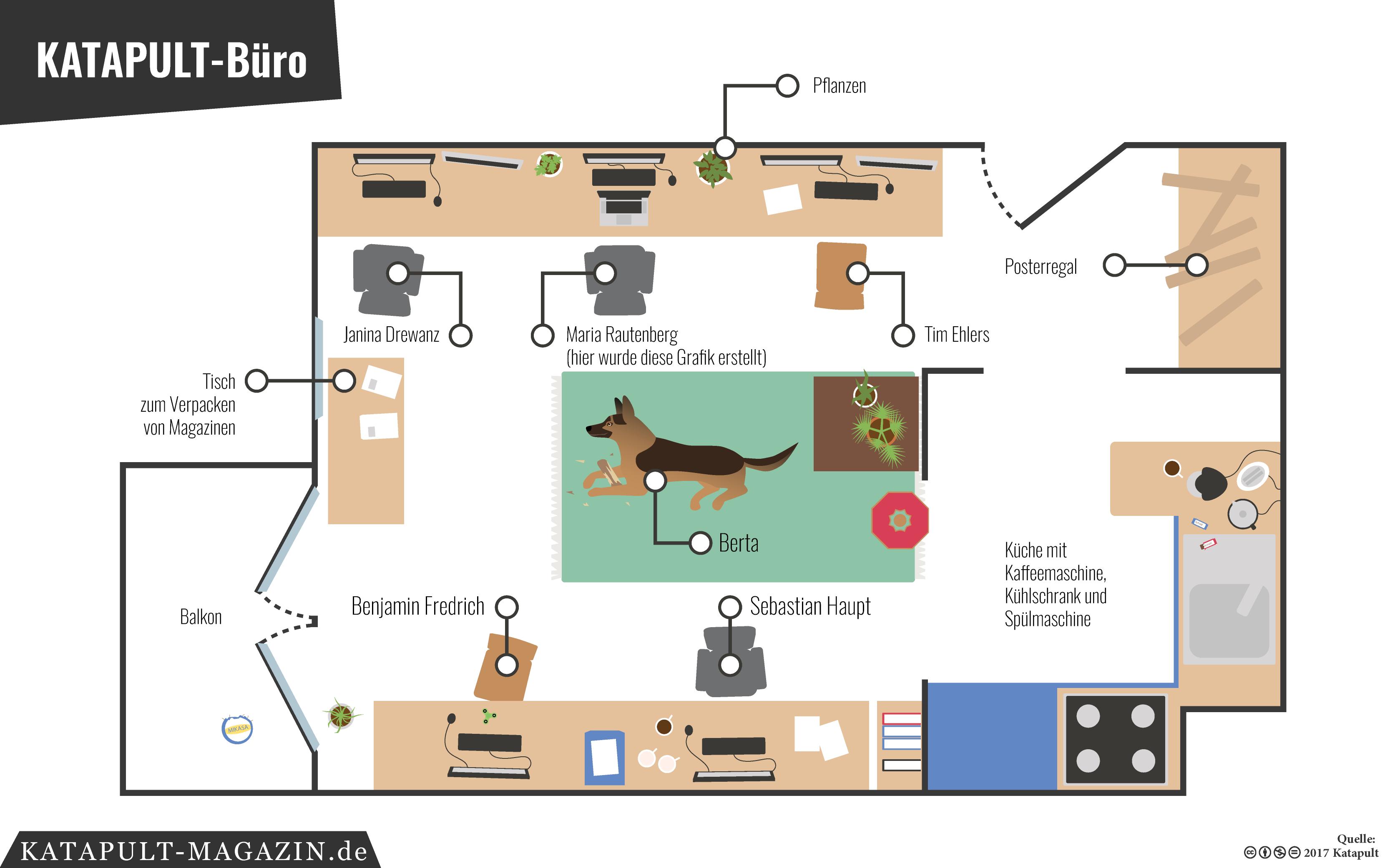 wirtschaftspsychologie warum coole b ros nutzlos sind. Black Bedroom Furniture Sets. Home Design Ideas
